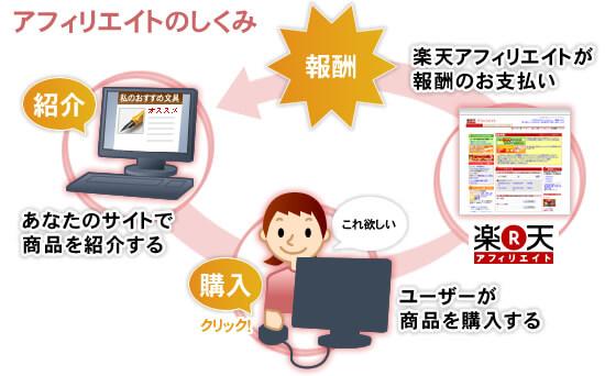 04 www.rakuten.ne.jp